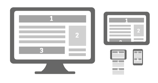responsive web layout