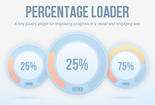 Percentage Loader: Attractive Loader With jQuery & HTML5