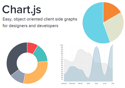 Free html5 charting library dolapgnetband free html5 charting library html5 javascript column charts ccuart