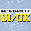 Post Thumbnail of Importance of User Interface (UI) & User Experience (UX)
