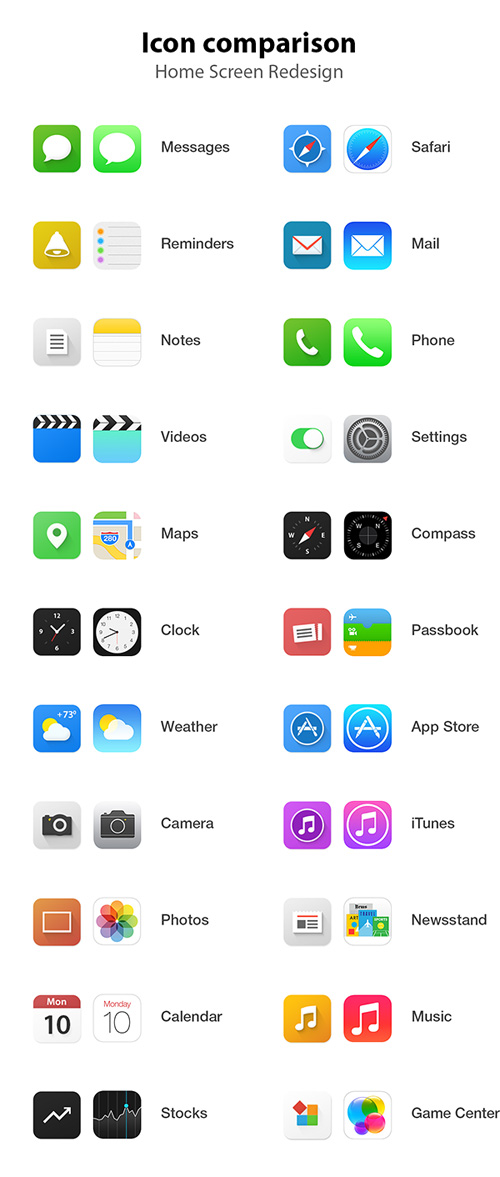 iOS 7 Icons Comparison Redesign