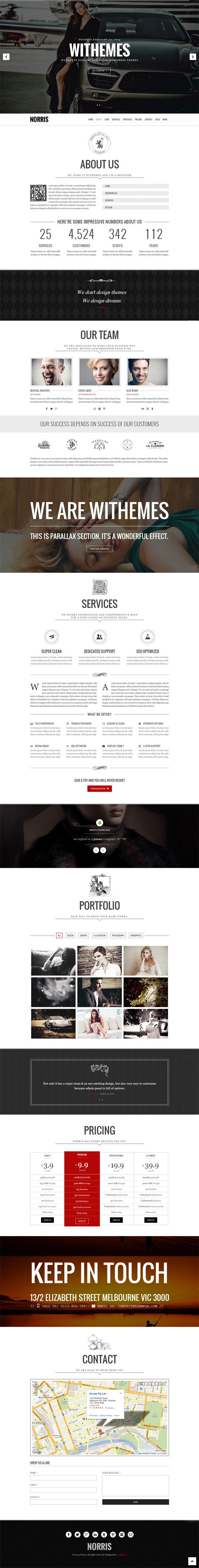 Norris - Elegant Onepage WordPress Theme
