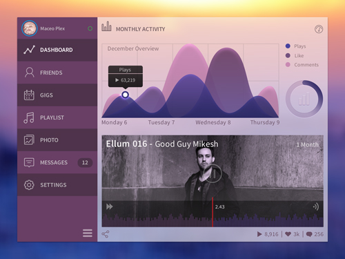 Freebie PSD: Music Dashboard