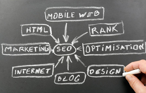 Enhance Website Visibility Via SEO Services