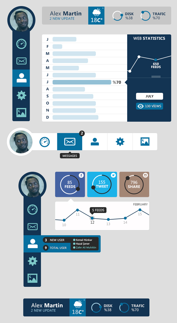 Blue Dashboard Ui Kit .PSD by Burak Islam Poryaz