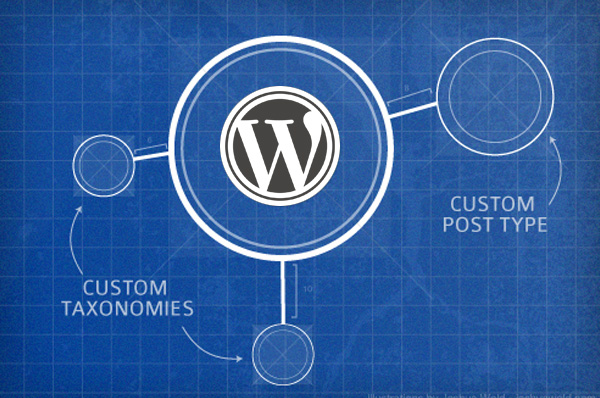WordPress model post and a custom post