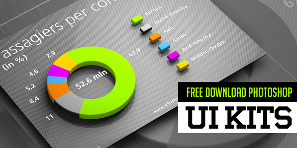 Free PSD UI Design Elements and UI Kits for Web Designers