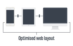 Optimized Website Layout for all devices