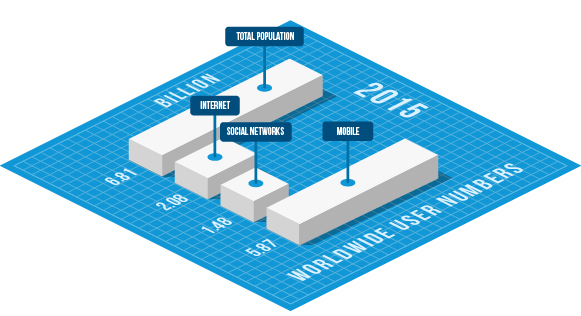 Create Isometric Infographic Vectors in Adobe Illustrator