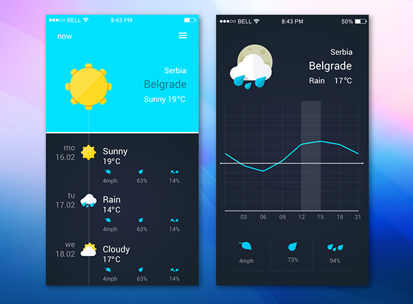 Free Weather App Ui Design Template