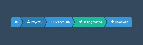 Website breadcrumb trail matrix