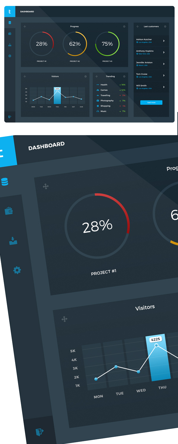 Free Dashboard UI PSD Template by Alan Podemski