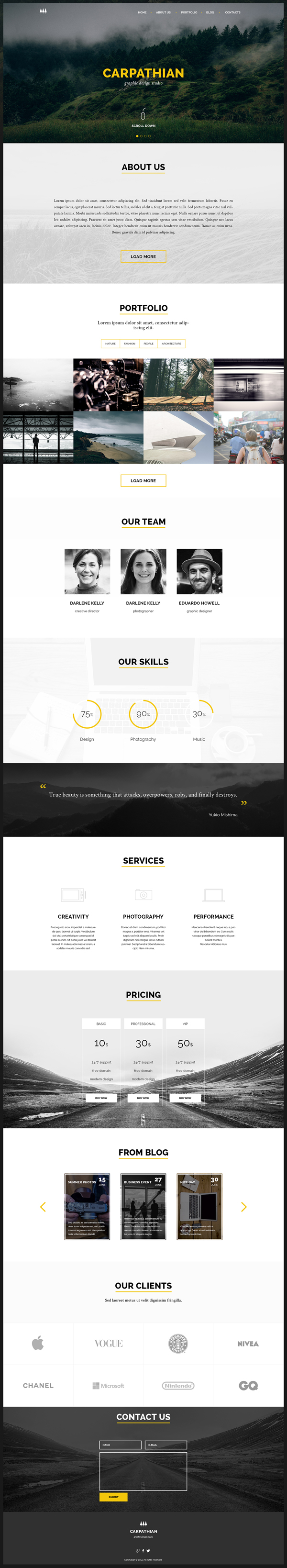 contact us template free download - free psd files download 25 ui design photoshop psd