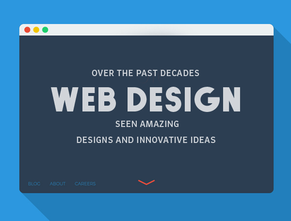 Web Design Trends in 2016 | Articles | Graphic Design Junction