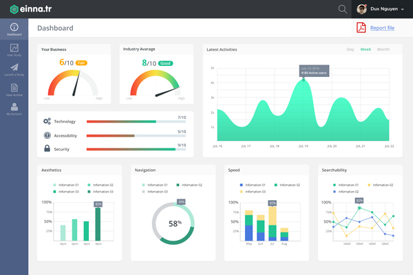 Free User Dashboard UI with Amazing UX