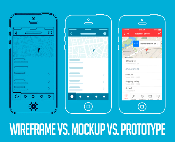 Wireframe vs. Mockup vs. Prototype