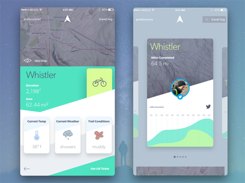 50 Innovative Material Design UI Concepts with Amazing User Experience - 18