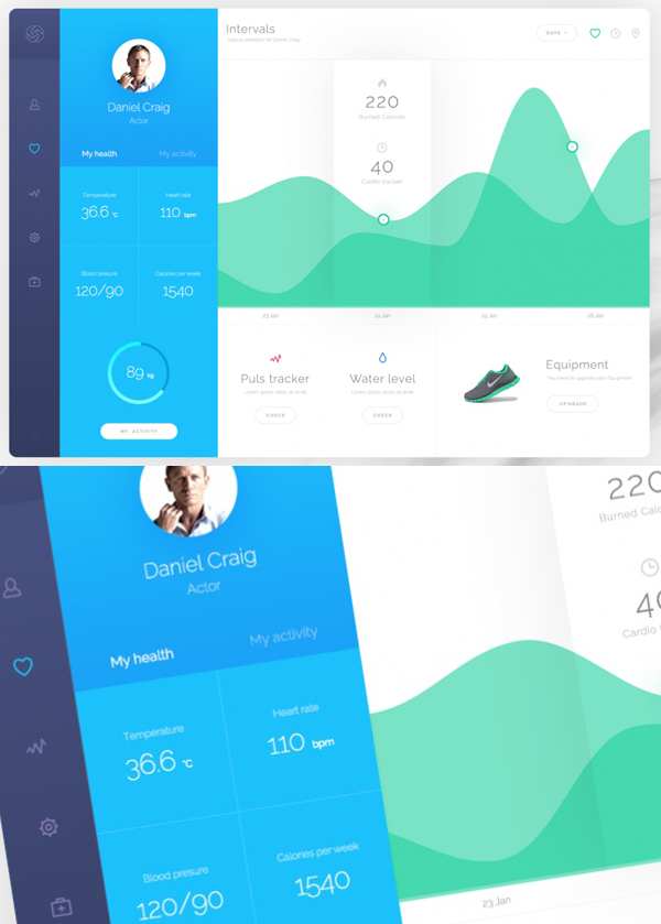 Free Hygea Dashboard PSD Template