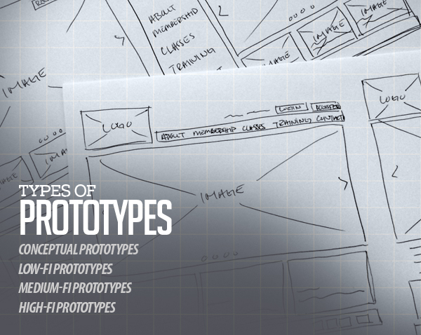 Types of prototypes