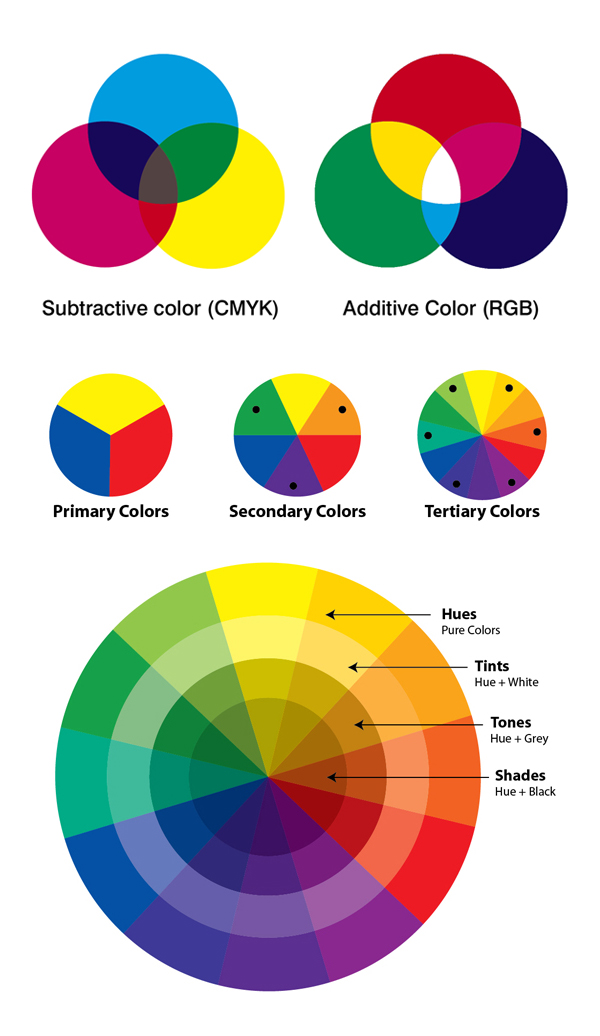 Color Theory Wheels