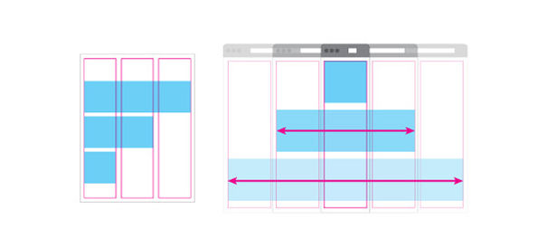 Proportions of Web Layout