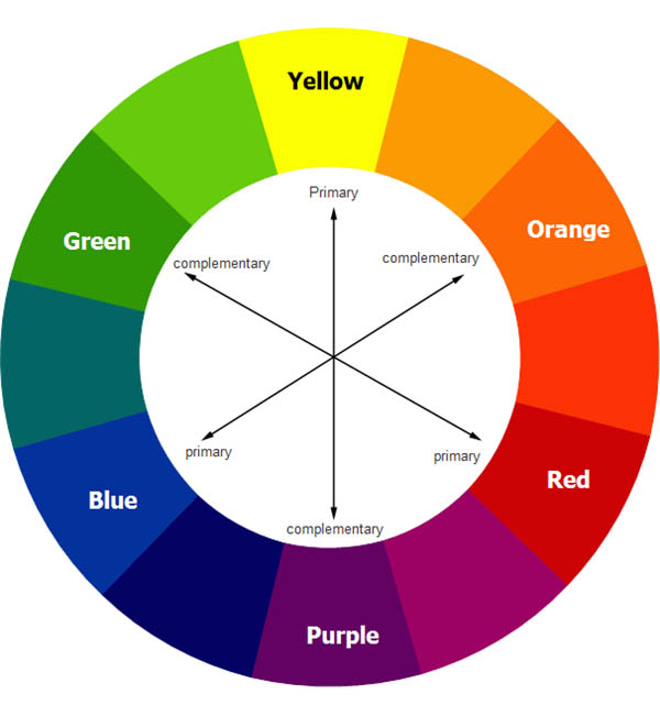 Color Strategy for Brand