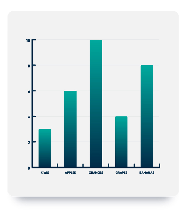 Free Vector Editable Bar Chart