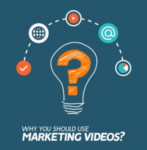 Why You Should Use Marketing Videos?