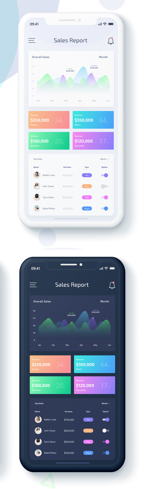 Free Sales Data Report Mobile App UI