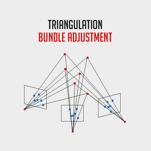 Bundle Adjustment