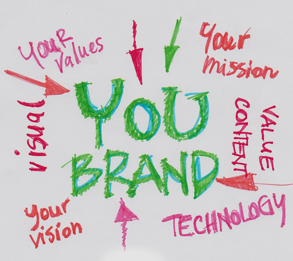 Outline the benefits your brand offers