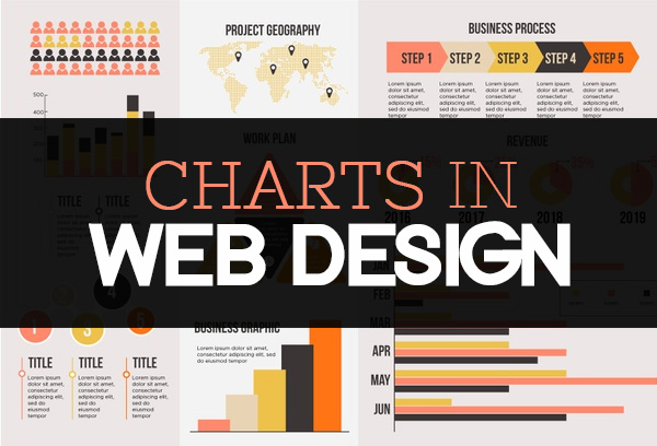 Best practices for charts in web design and how to do it properly