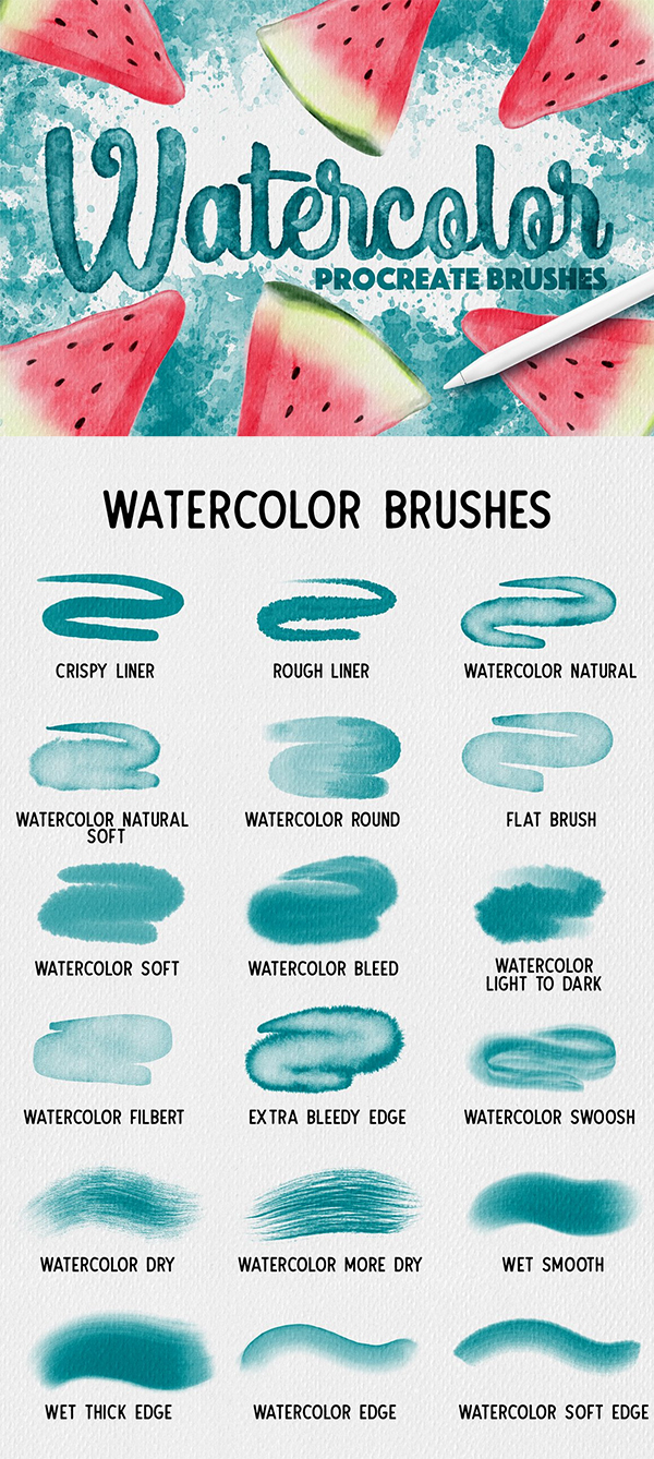 Awesome Watercolor brushes for Procreate