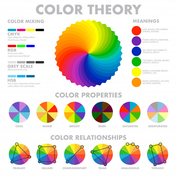 Color Consideration